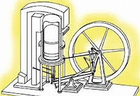Historie Stirlingova motoru